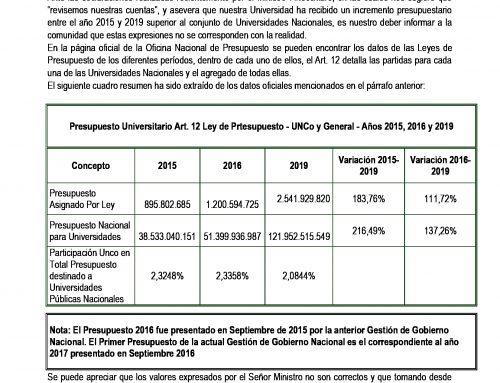 Informe Presupuesto#UNCoSecretaría de Hacienda de la Universidad Nacional del Comahue.